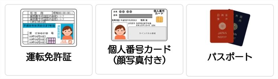 本人確認書類パスポート